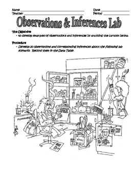Observations Inferences Lab By Marissa St Louis Tpt
