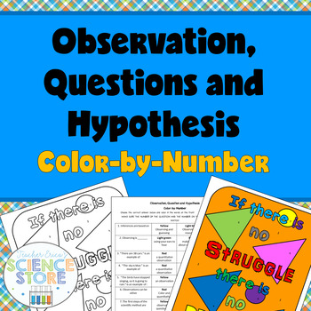 Observations, Questions and Hypothesis Color-by-Number