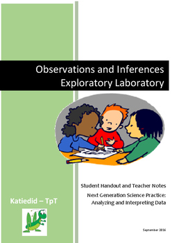Observations and Inferences Exploratory Laboratory