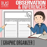 Observations and Inferences T-Chart Graphic Organizer