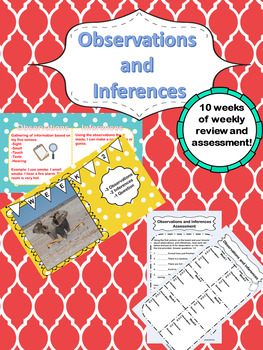Observations and Inferences Weekly Photo Investigation