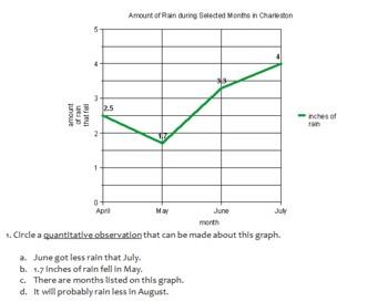 Observations vs. Inference (Quiz or Homework)