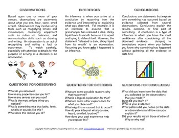 Observations vs Inferences vs Conclusions