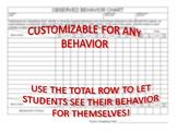 Observed Behavior Chart - Behavior Tracker