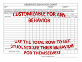 Observed Behavior Chart - Behavior Tracker