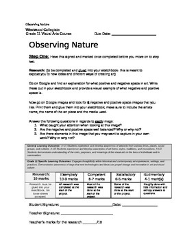 Observing Nature
