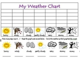 Observing, graphing and writing about the weather.