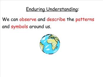 Observing the World Around Us Theme and Vocabulary Introduction