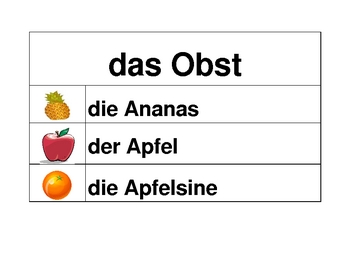Obst und Gemüse (Fruits and Vegetables in German) word wall