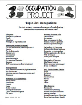 Occupation Research Project (Research Outline, Essay, Choice Board), Grades 4-8