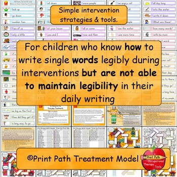 Occupational Therapy: Blocked and Random Handwriting Intervention for Dysgraphia