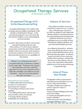 Occupational Therapy in the Educational Setting