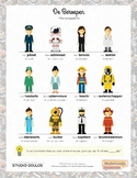 Occupations Dutch Language Poster