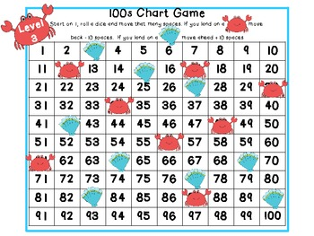 Ocean 100's Chart- 3Levels (common core aligned)