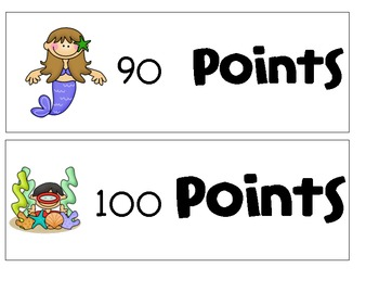 Ocean AR Point Clip Chart