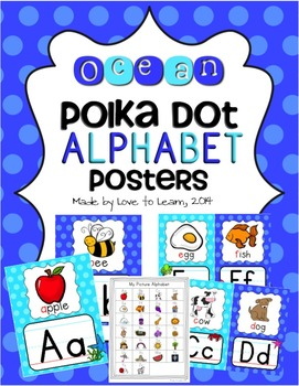 Ocean Alphabet Posters - Polka Dot