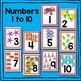 Ocean Animal Number Cards Math Center