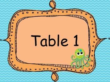Ocean Animal Themed Classroom Pack 2 {Editable}