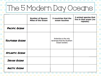 Ocean Animals Digital Webquest/Research- FUN end of year project!