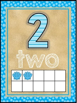 Ocean Beach Sea Themed Classroom Decor Number Word Posters (0-10)