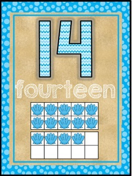 Ocean Beach Sea Themed Classroom Decor Number Word Posters (11-20)