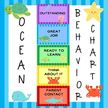 Classroom Decor Ocean Behavior Clip Chart