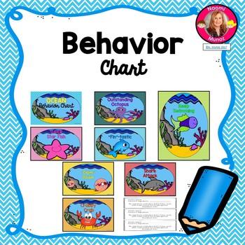 Ocean Behavior Chart