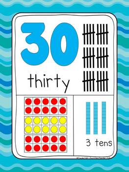 Ocean 0-30 Number Posters (Ten Frames, Tallies, Base Ten)