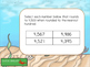 3rd Grade Powerpoint Math Review Game #2