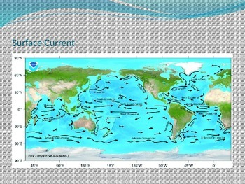 Ocean Currents - Ocean Currents
