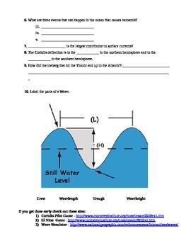 Ocean Currents - Ocean Currents Webquest