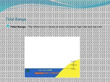 Ocean Currents - Ocean Tides