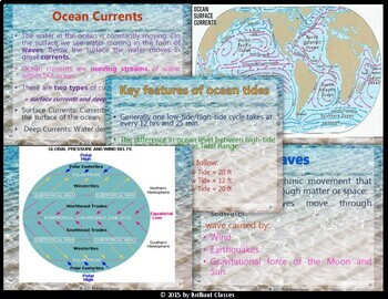 ocean currents waves and tides types and causes with worksheets. Black Bedroom Furniture Sets. Home Design Ideas