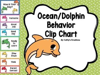 Ocean/Dolphin Behavior Clip Chart