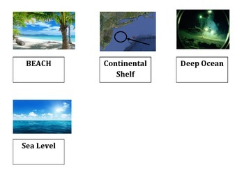 Ocean Features and Topography (COLORFUL)