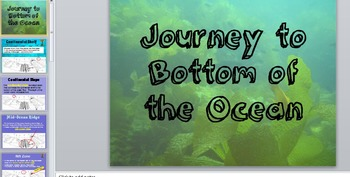 Ocean Floor Features