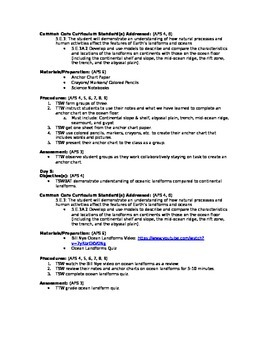 Ocean Floor Lesson Plans
