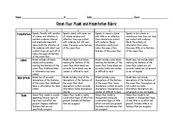 Ocean Floor Model Project Rubric