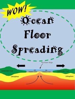 Ocean Floor Spreading