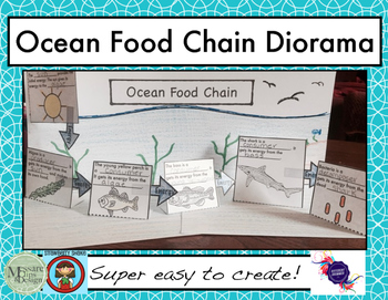 Ocean Food Chain Diorama and Booklet