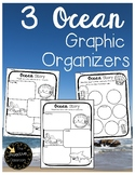 Ocean Activities: Character Trait Graphic Organizers & Story Retell
