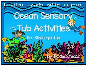 Ocean Sensory Tub for Kindergarten