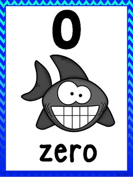 Ocean/Shark Theme Number Posters 0-10 (Blue Ombre Chevron)