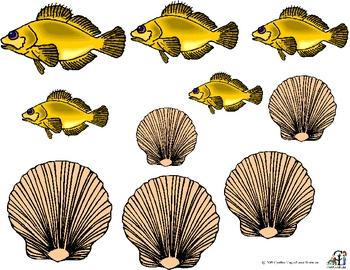 Ocean Size Sequencing Activity