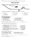 Ocean Study Guide - VA SOL 5.6