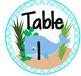 Ocean Table Numbers