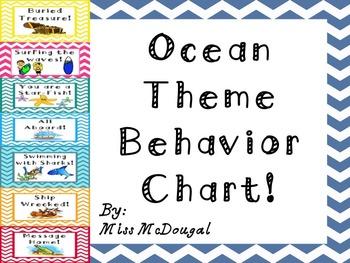 Behavior Chart Ocean