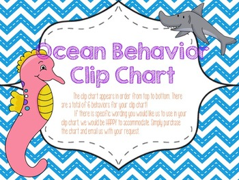 Ocean Theme Behavior Clip Chart