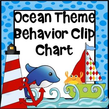 Ocean Theme Behavior Clip Chart