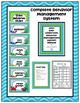 Ocean Theme Classroom Decor EDITABLE (Ocean Classroom Decor)